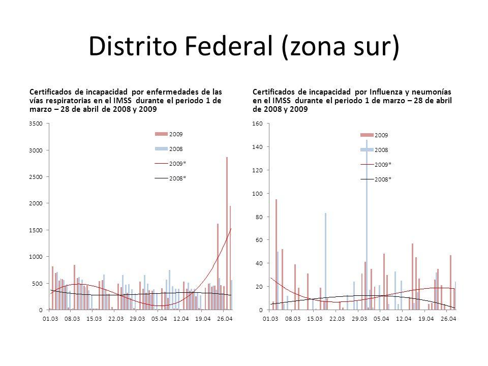 Distrito Federal (zona sur) Certificados de incapacidad por enfermedades de las vías respiratorias en el IMSS durante el periodo 1 de marzo – 28 de abril de 2008 y 2009 Certificados de incapacidad por Influenza y neumonías en el IMSS durante el periodo 1 de marzo – 28 de abril de 2008 y 2009