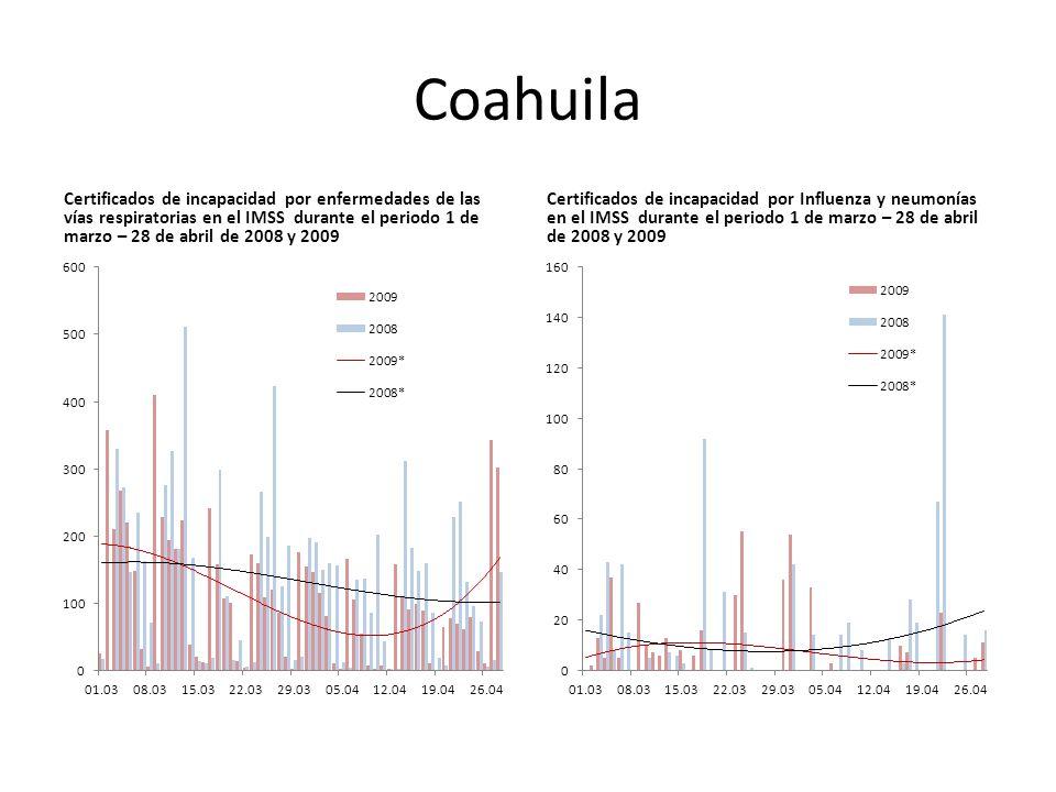 Coahuila Certificados de incapacidad por enfermedades de las vías respiratorias en el IMSS durante el periodo 1 de marzo – 28 de abril de 2008 y 2009 Certificados de incapacidad por Influenza y neumonías en el IMSS durante el periodo 1 de marzo – 28 de abril de 2008 y 2009