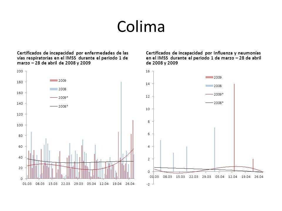 Colima Certificados de incapacidad por enfermedades de las vías respiratorias en el IMSS durante el periodo 1 de marzo – 28 de abril de 2008 y 2009 Certificados de incapacidad por Influenza y neumonías en el IMSS durante el periodo 1 de marzo – 28 de abril de 2008 y 2009