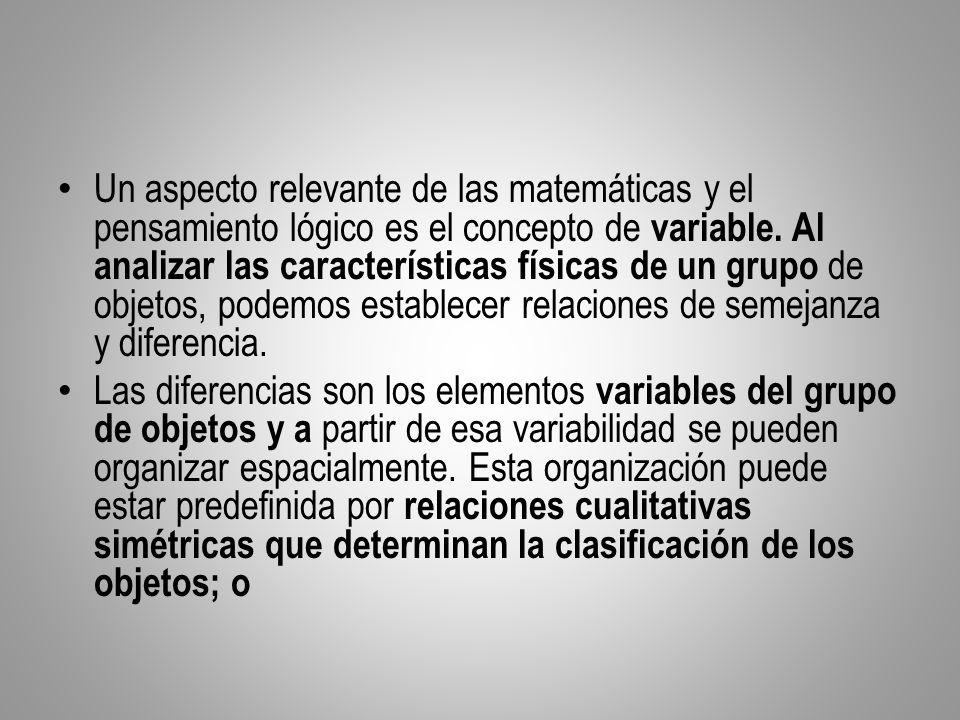 Un aspecto relevante de las matemáticas y el pensamiento lógico es el concepto de variable. Al analizar las características físicas de un grupo de obj