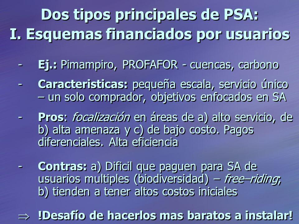 Dos tipos principales de PSA: I.