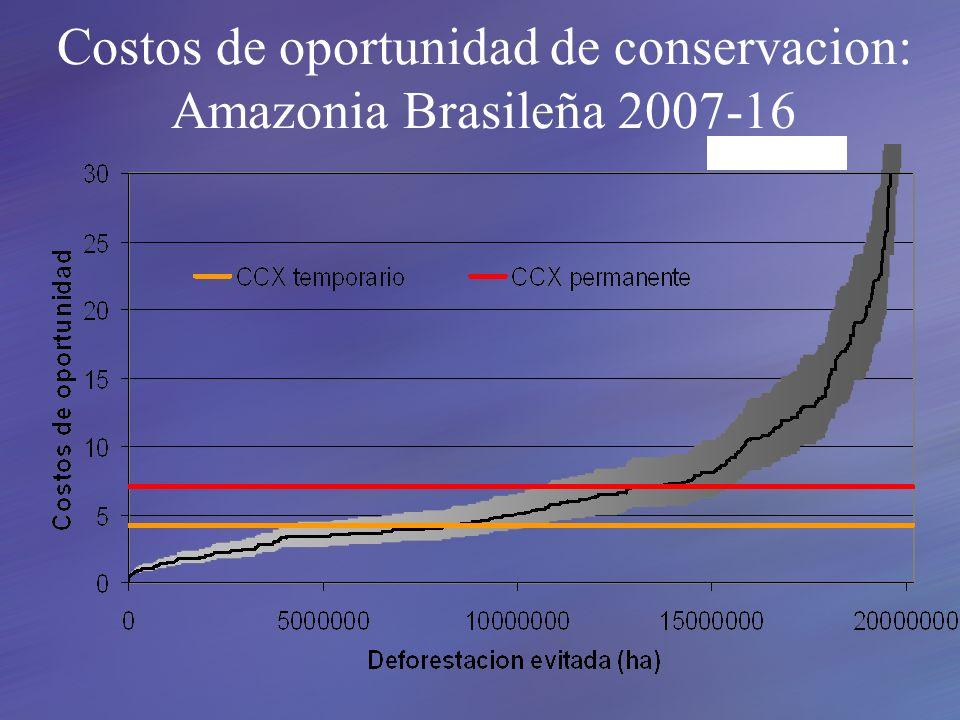 Costos de oportunidad de conservacion: Amazonia Brasileña 2007-16