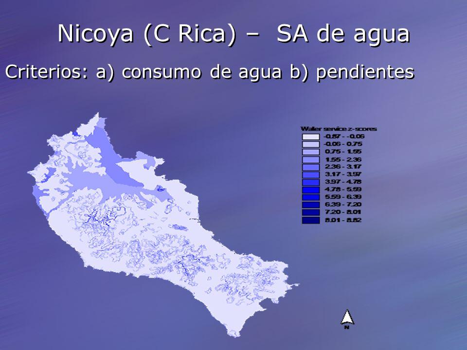 Nicoya (C Rica) – SA de agua Criterios: a) consumo de agua b) pendientes Nicoya (C Rica) – SA de agua Criterios: a) consumo de agua b) pendientes