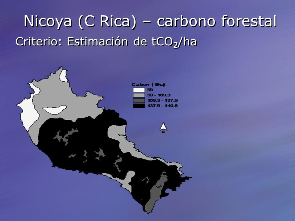 Nicoya (C Rica) – carbono forestal Criterio: Estimación de tCO 2 /ha Nicoya (C Rica) – carbono forestal Criterio: Estimación de tCO 2 /ha