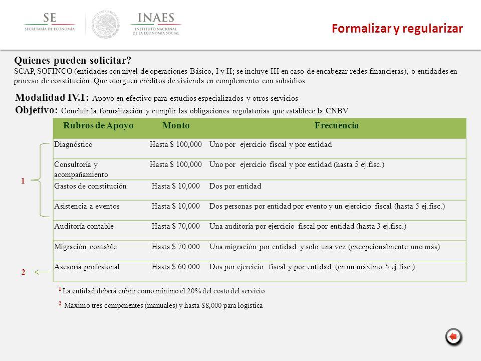 Modalidad 1. Formalizar y regularizar a las entidades BANCA SOCIAL Modalidades de apoyo Modalidades de apoyo * En caso de encabezar redes financieras