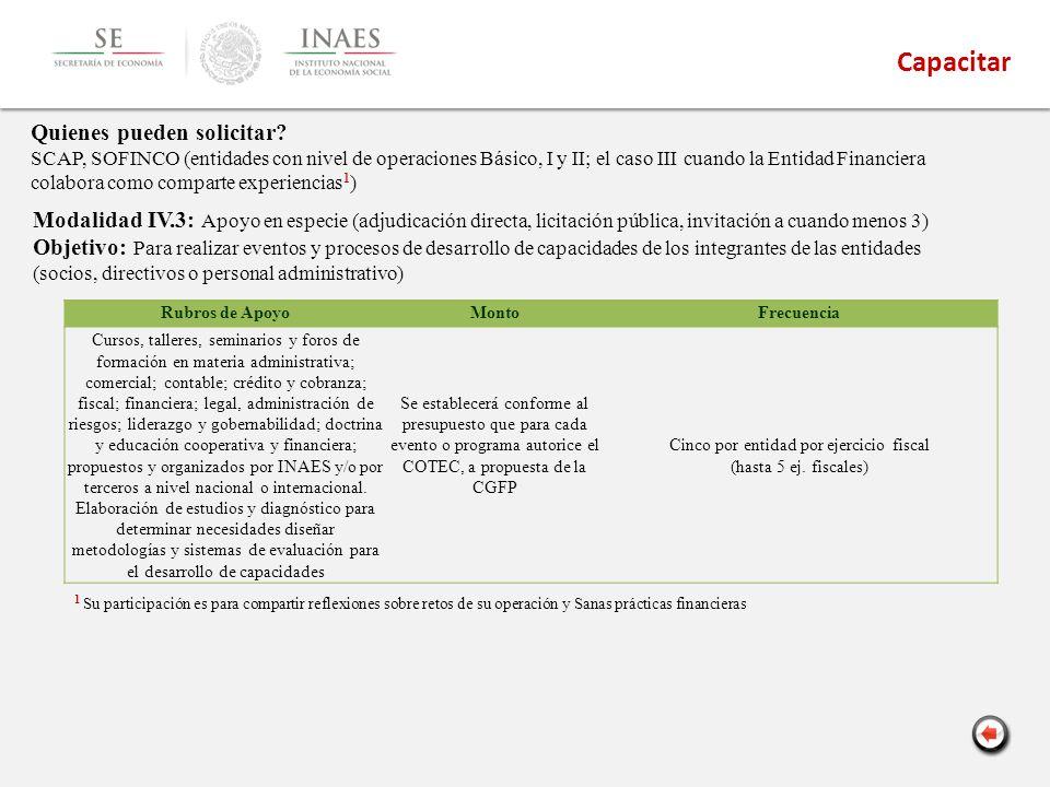 Modalidad IV.2: Apoyo en efectivo para proyectos estratégicos o de inversión, y la operación de créditos en producción social de vivienda asistida y p