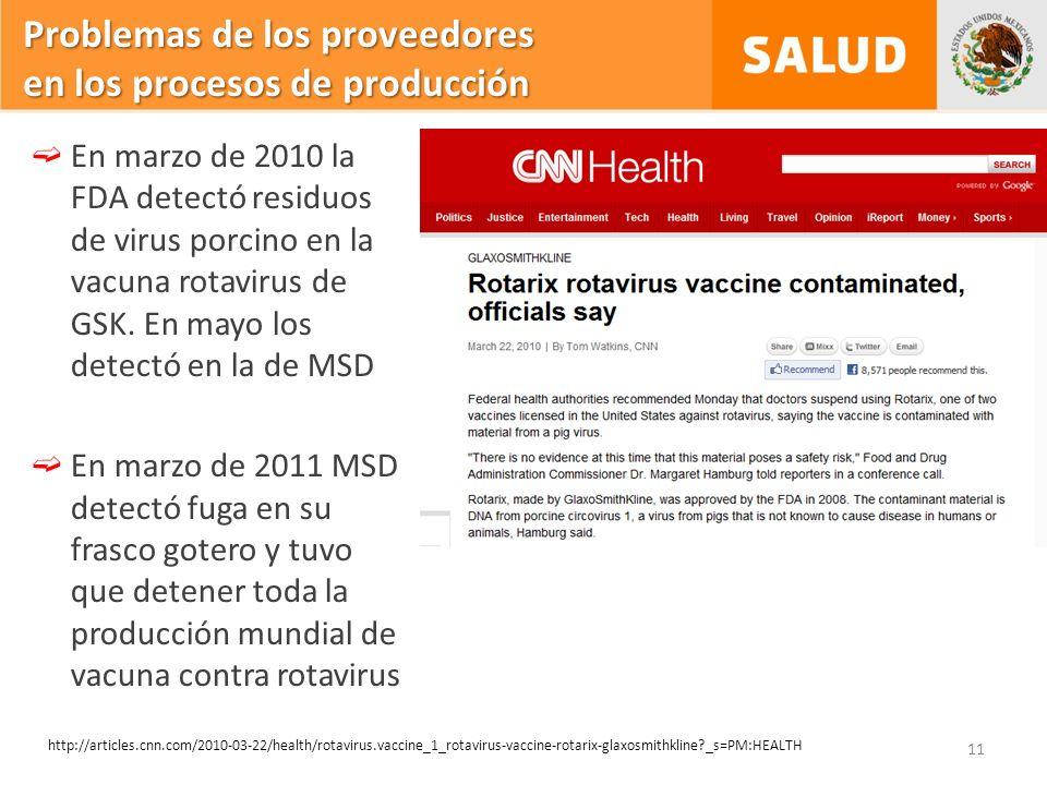 Problemas de los proveedores en los procesos de producción En marzo de 2010 la FDA detectó residuos de virus porcino en la vacuna rotavirus de GSK.