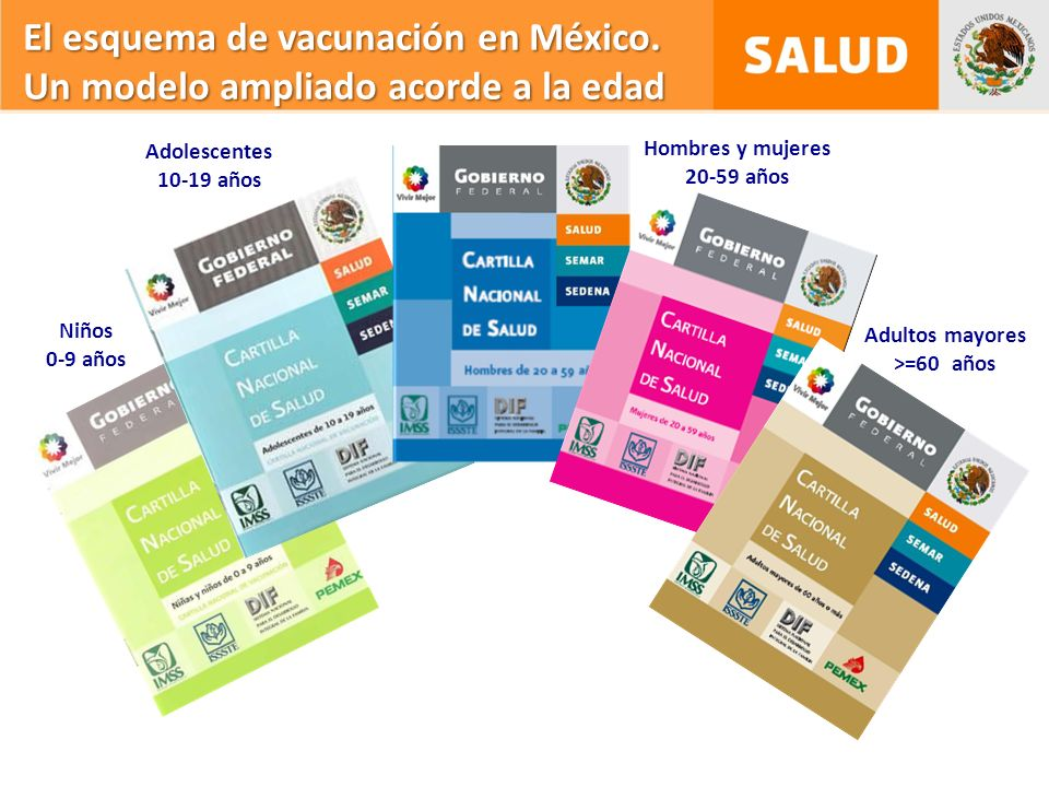 El esquema de vacunación en México.