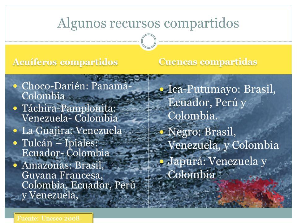 Acuíferos compartidos Cuencas compartidas Choco-Darién: Panamá- Colombia Táchira-Pamplonita: Venezuela- Colombia La Guajira: Venezuela Tulcán – Ipiale