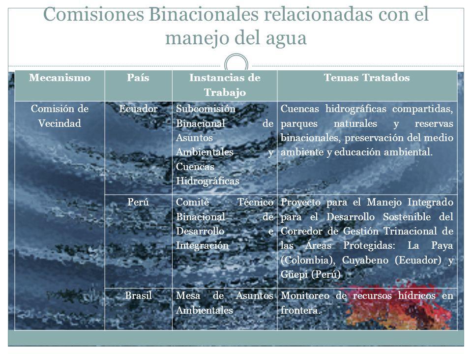 Comisiones Binacionales relacionadas con el manejo del agua MecanismoPaís Instancias de Trabajo Temas Tratados Comisión de Vecindad Ecuador Subcomisió