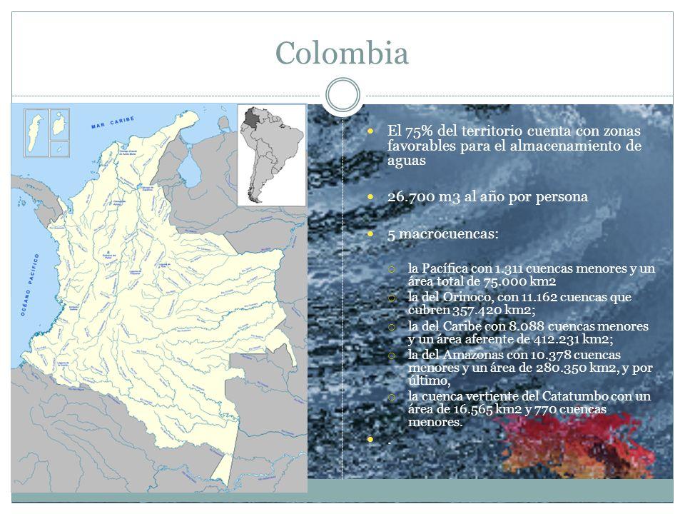 Colombia El 75% del territorio cuenta con zonas favorables para el almacenamiento de aguas 26.700 m3 al año por persona 5 macrocuencas: la Pacífica co