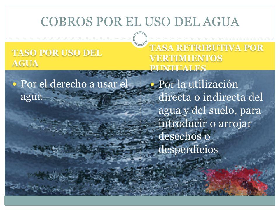 TASO POR USO DEL AGUA TASA RETRIBUTIVA POR VERTIMIENTOS PUNTUALES Por el derecho a usar el agua Por la utilización directa o indirecta del agua y del
