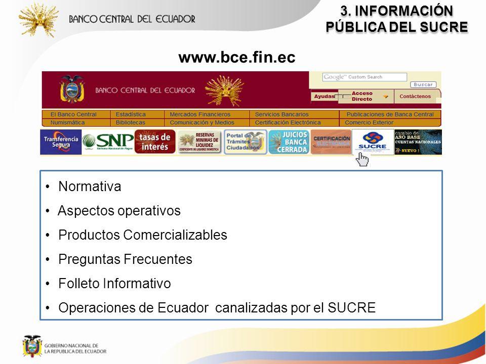 Normativa Aspectos operativos Productos Comercializables Preguntas Frecuentes Folleto Informativo Operaciones de Ecuador canalizadas por el SUCRE www.