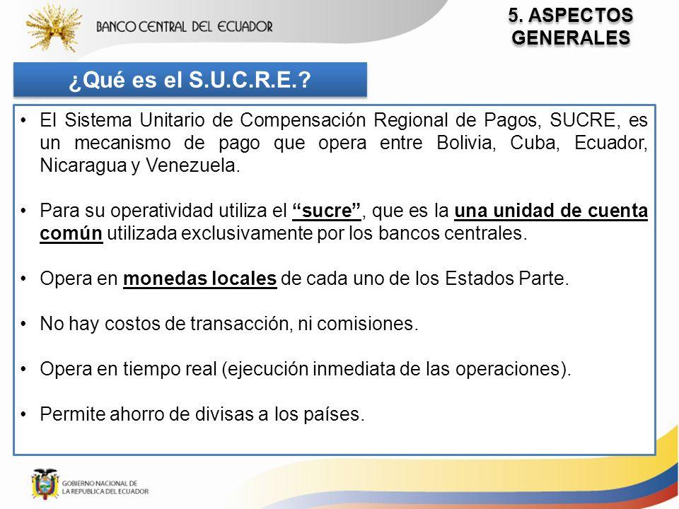 ¿Qué es el S.U.C.R.E.? El Sistema Unitario de Compensación Regional de Pagos, SUCRE, es un mecanismo de pago que opera entre Bolivia, Cuba, Ecuador, N