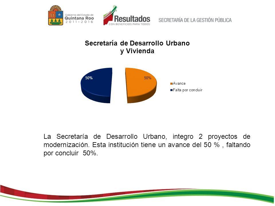 La Secretaría de Desarrollo Urbano, integro 2 proyectos de modernización.