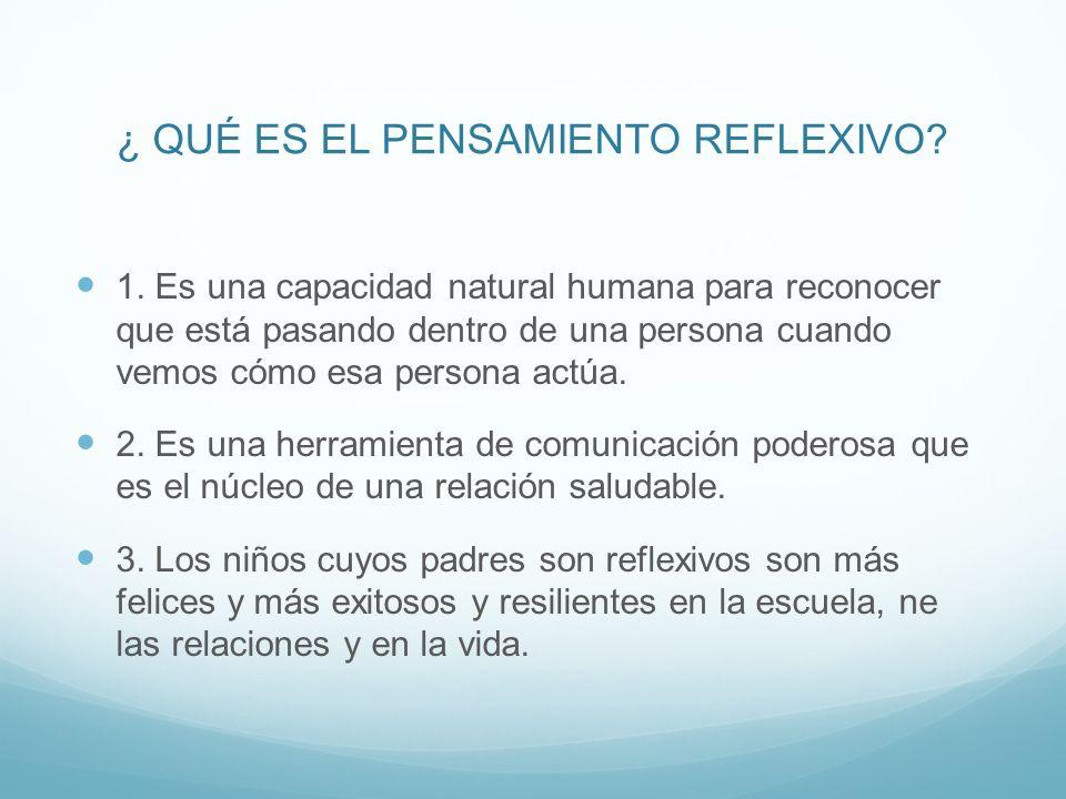 ¿ QUÉ ES EL PENSAMIENTO REFLEXIVO.1.