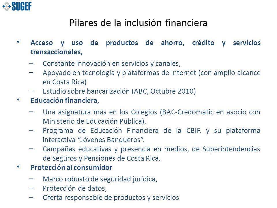 La inclusión financiera en el Plan estratégico SUGEF 13-17