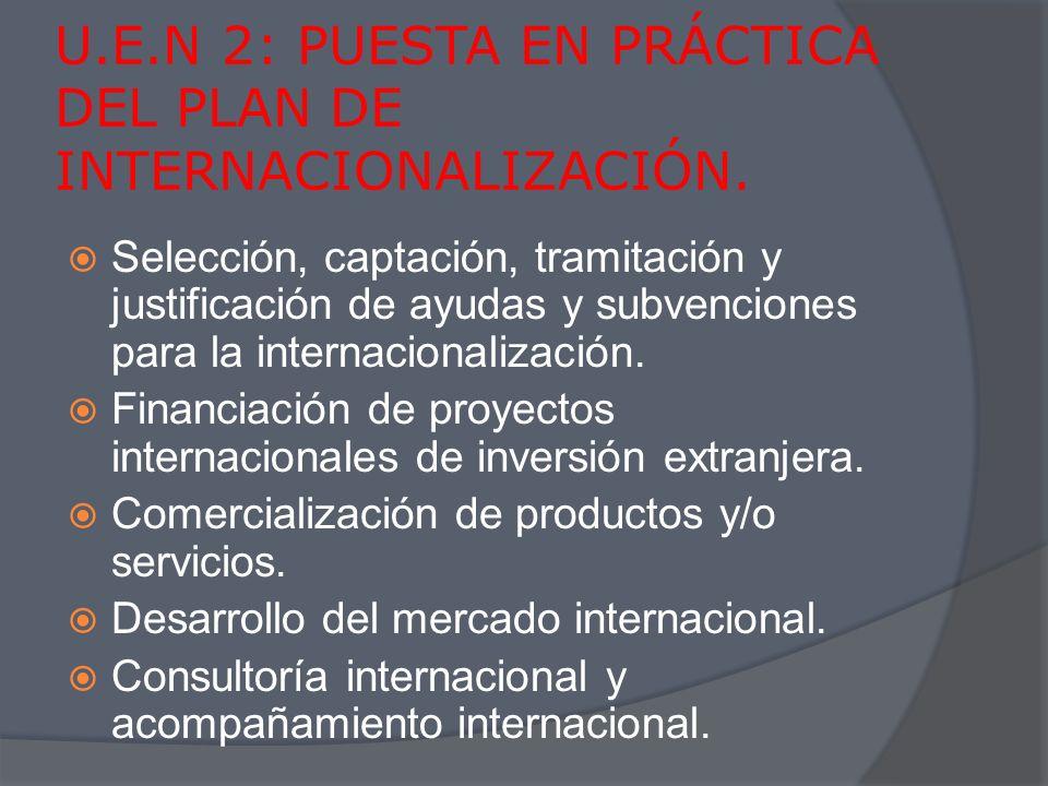 INTERNACIONALIZACIÓN DE LA EMPRESA.