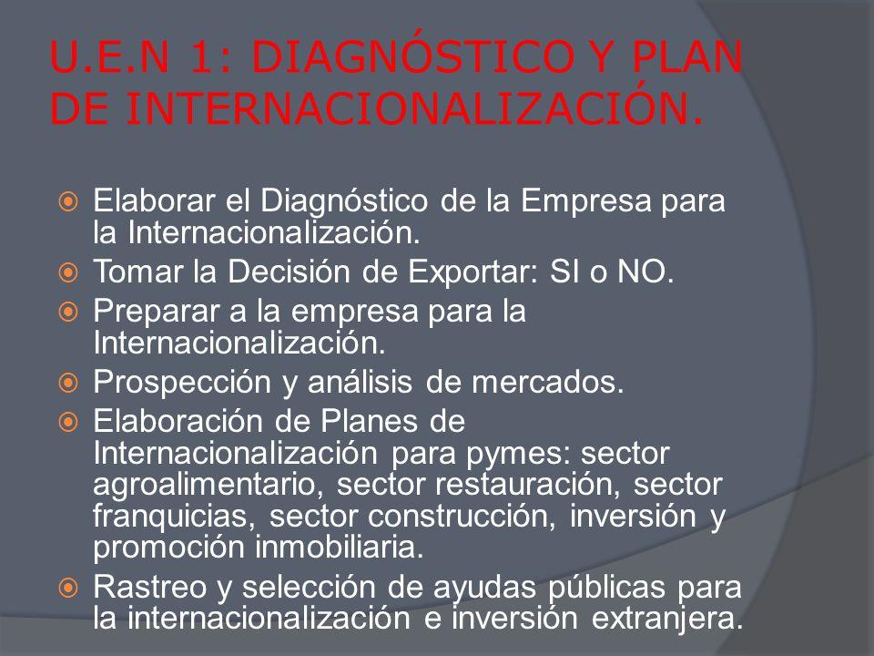 PROSPECCIÓN DE MERCADOS.