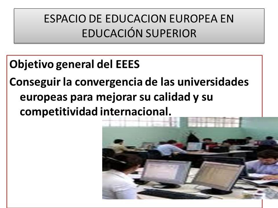 ESPACIO DE EDUCACION EUROPEA EN EDUCACIÓN SUPERIOR Objetivo general del EEES Conseguir la convergencia de las universidades europeas para mejorar su c