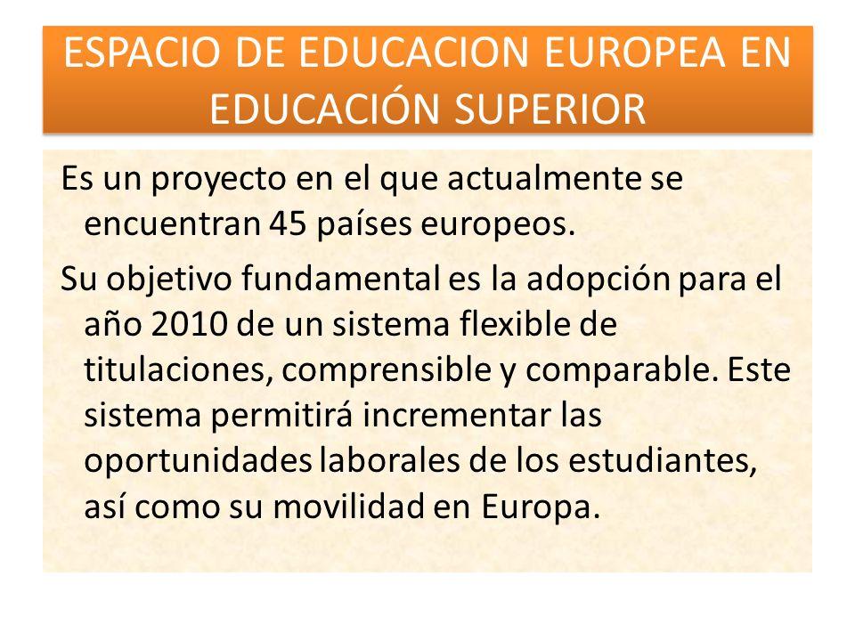 ESPACIO DE EDUCACION EUROPEA EN EDUCACIÓN SUPERIOR Es un proyecto en el que actualmente se encuentran 45 países europeos. Su objetivo fundamental es l