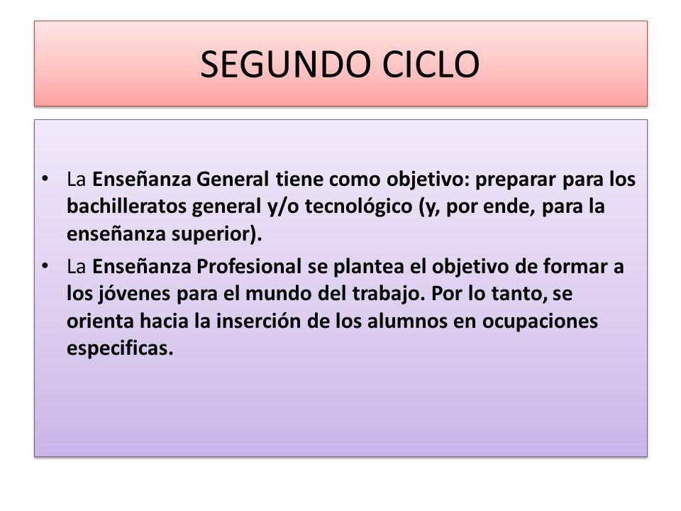 SEGUNDO CICLO La Enseñanza General tiene como objetivo: preparar para los bachilleratos general y/o tecnológico (y, por ende, para la enseñanza superi