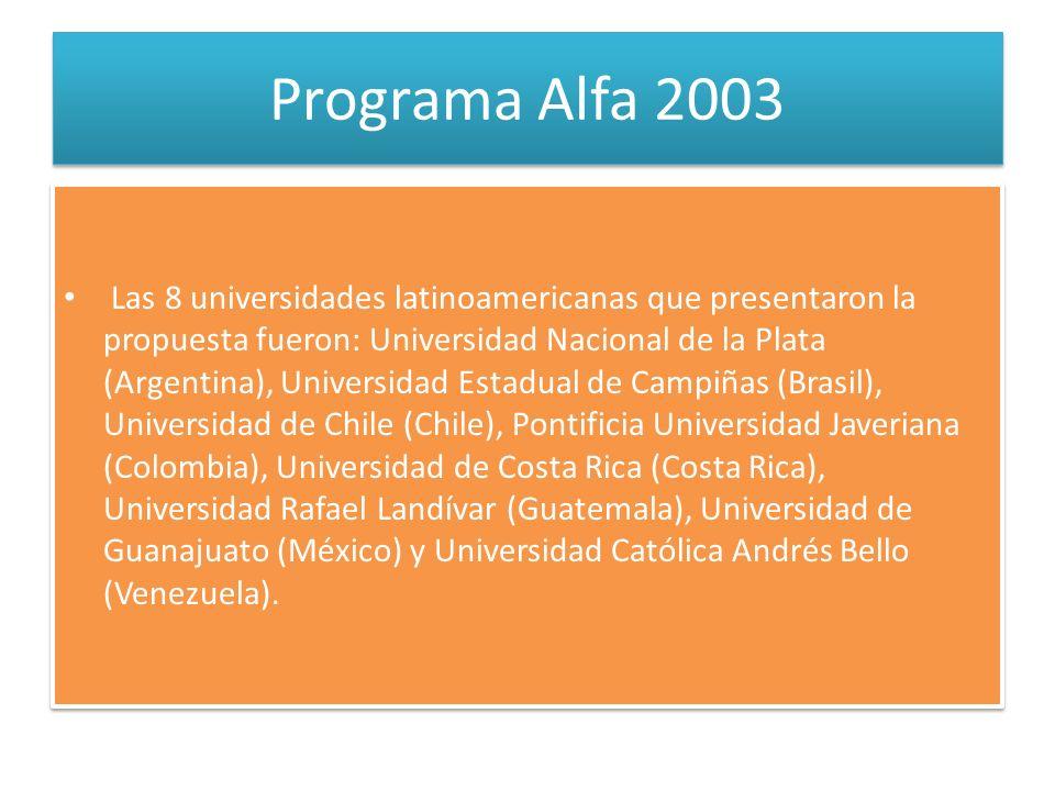 Programa Alfa 2003 Las 8 universidades latinoamericanas que presentaron la propuesta fueron: Universidad Nacional de la Plata (Argentina), Universidad