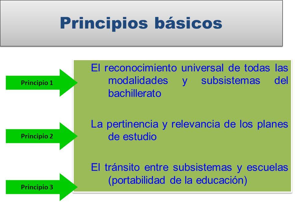 El reconocimiento universal de todas las modalidades y subsistemas del bachillerato La pertinencia y relevancia de los planes de estudio El tránsito e