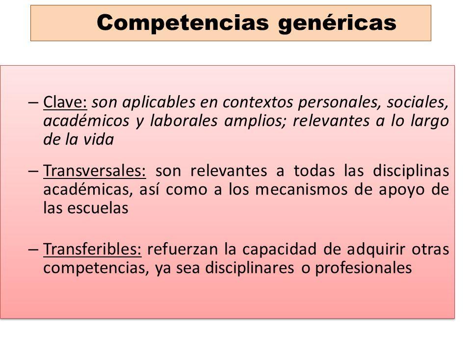 Competencias genéricas – Clave: son aplicables en contextos personales, sociales, académicos y laborales amplios; relevantes a lo largo de la vida – T
