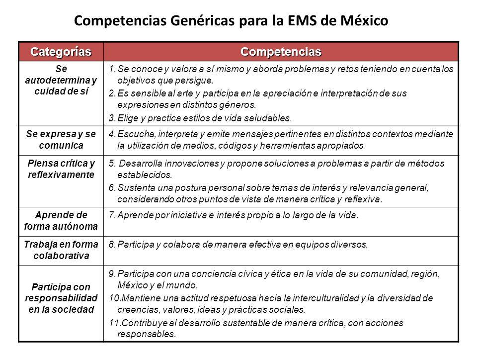 Competencias Genéricas para la EMS de MéxicoCategoríasCompetencias Se autodetermina y cuidad de sí 1.Se conoce y valora a sí mismo y aborda problemas