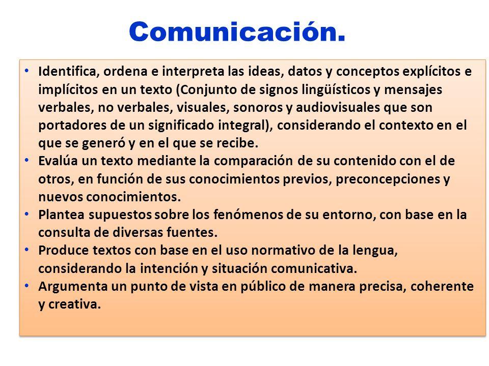 Comunicación. Identifica, ordena e interpreta las ideas, datos y conceptos explícitos e implícitos en un texto (Conjunto de signos lingüísticos y mens