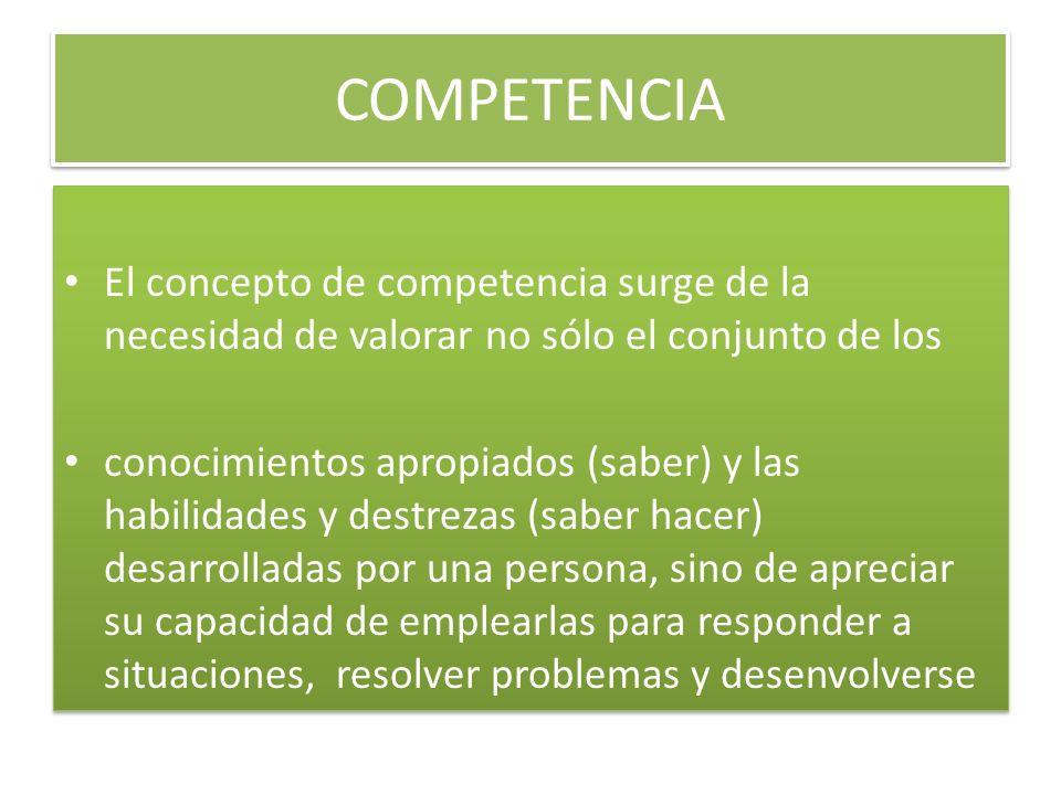 COMPETENCIA El concepto de competencia surge de la necesidad de valorar no sólo el conjunto de los conocimientos apropiados (saber) y las habilidades