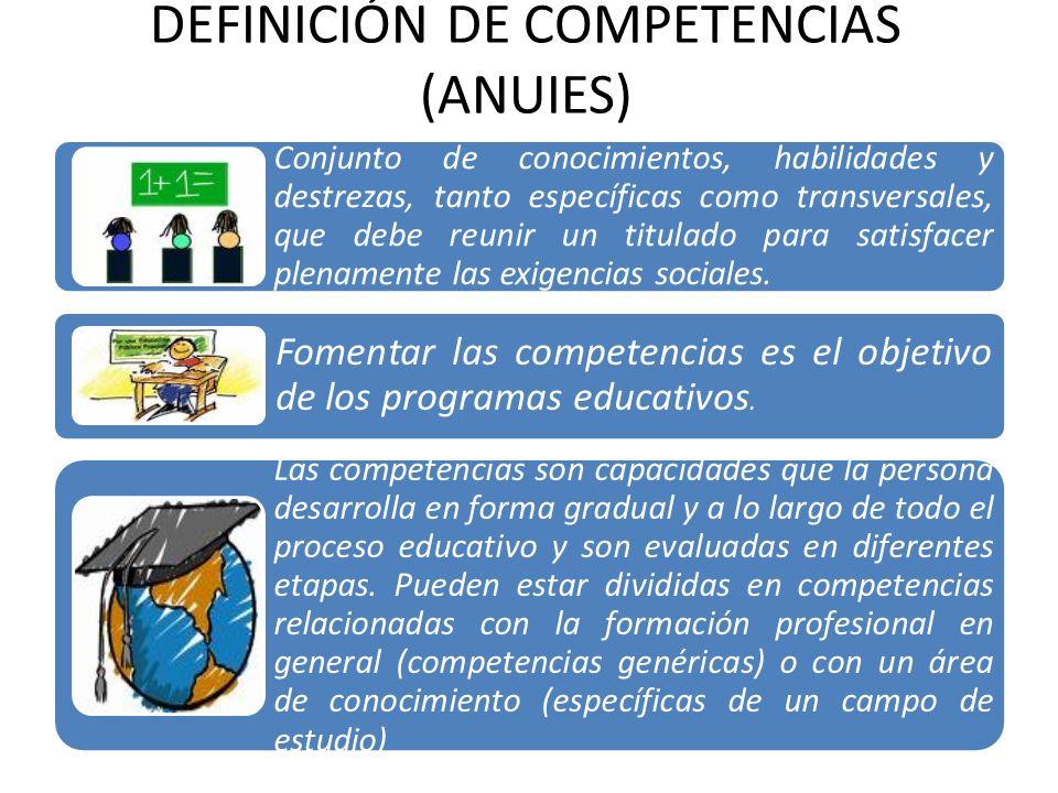 DEFINICIÓN DE COMPETENCIAS (ANUIES) Conjunto de conocimientos, habilidades y destrezas, tanto específicas como transversales, que debe reunir un titul