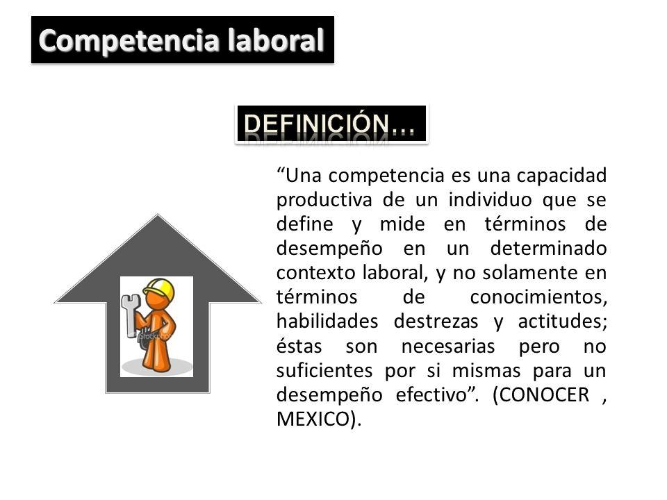 Una competencia es una capacidad productiva de un individuo que se define y mide en términos de desempeño en un determinado contexto laboral, y no sol