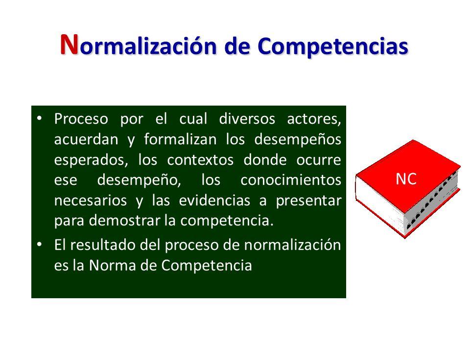 N ormalización de Competencias Proceso por el cual diversos actores, acuerdan y formalizan los desempeños esperados, los contextos donde ocurre ese de