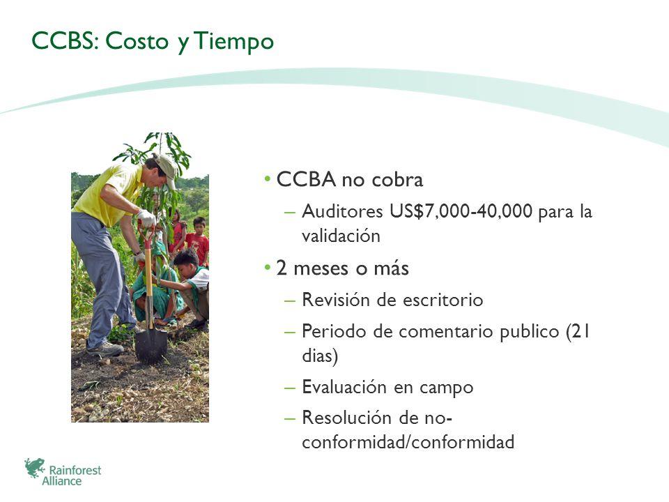 CCBS: Costo y Tiempo CCBA no cobra – Auditores US$7,000-40,000 para la validación 2 meses o más – Revisión de escritorio – Periodo de comentario publi