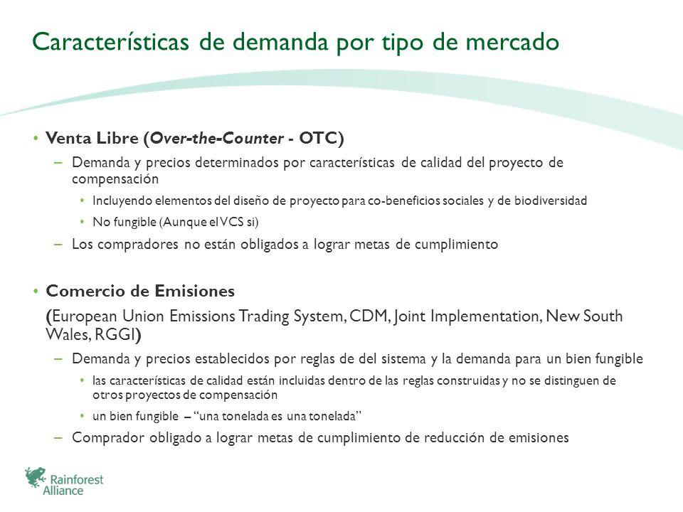 Características de demanda por tipo de mercado Venta Libre (Over-the-Counter - OTC) – Demanda y precios determinados por características de calidad de