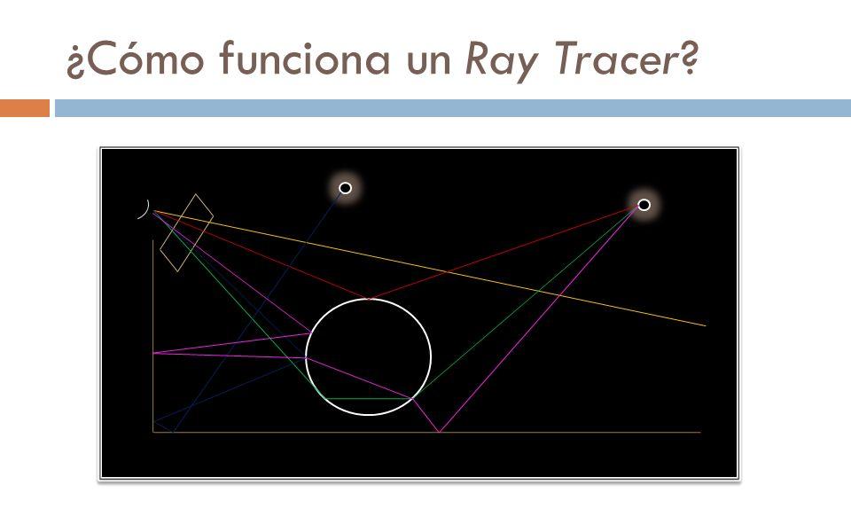 ¿Cómo funciona un Ray Tracer?