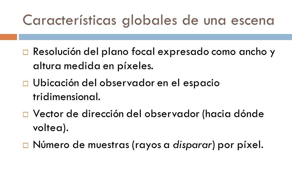 Características globales de una escena Resolución del plano focal expresado como ancho y altura medida en píxeles. Ubicación del observador en el espa