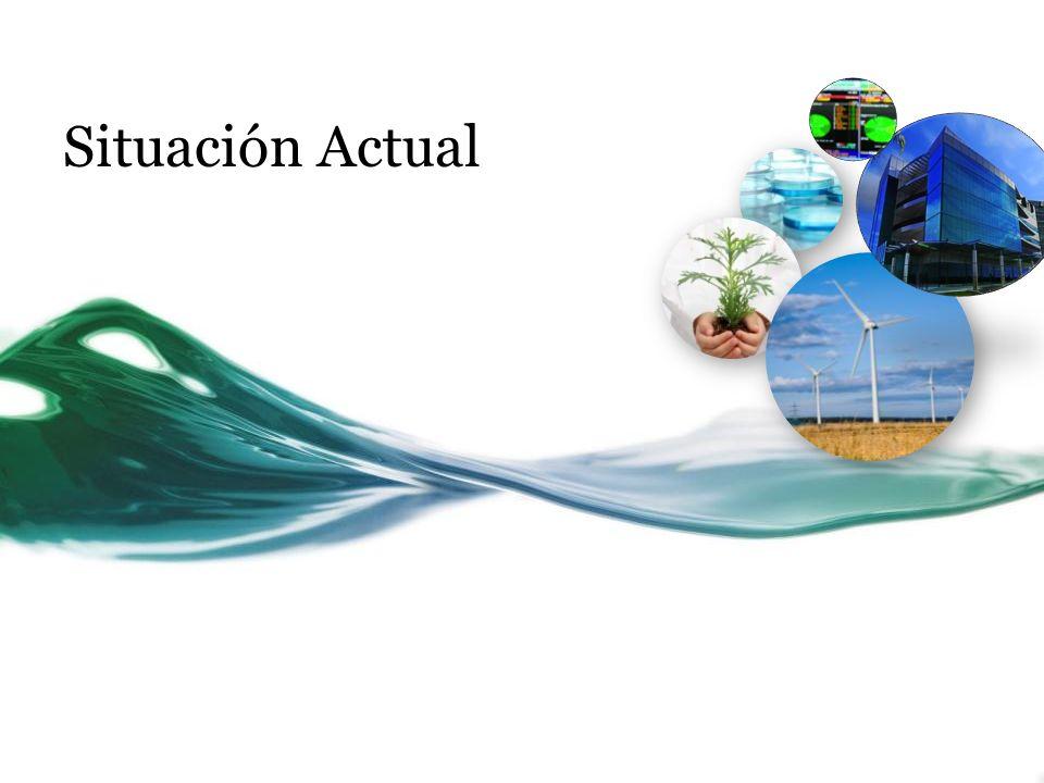 Metas para el 2014 Inicio de Operación de la Primera SAFI en el país (INVERCASA SAFI) Estructurar y colocar un fondo Inmobiliario de U$15 a $20 Millones de Dólares a Junio 2014 Estructurar un Fondo de Liquidez Dólares y Córdobas - Enero 2014.
