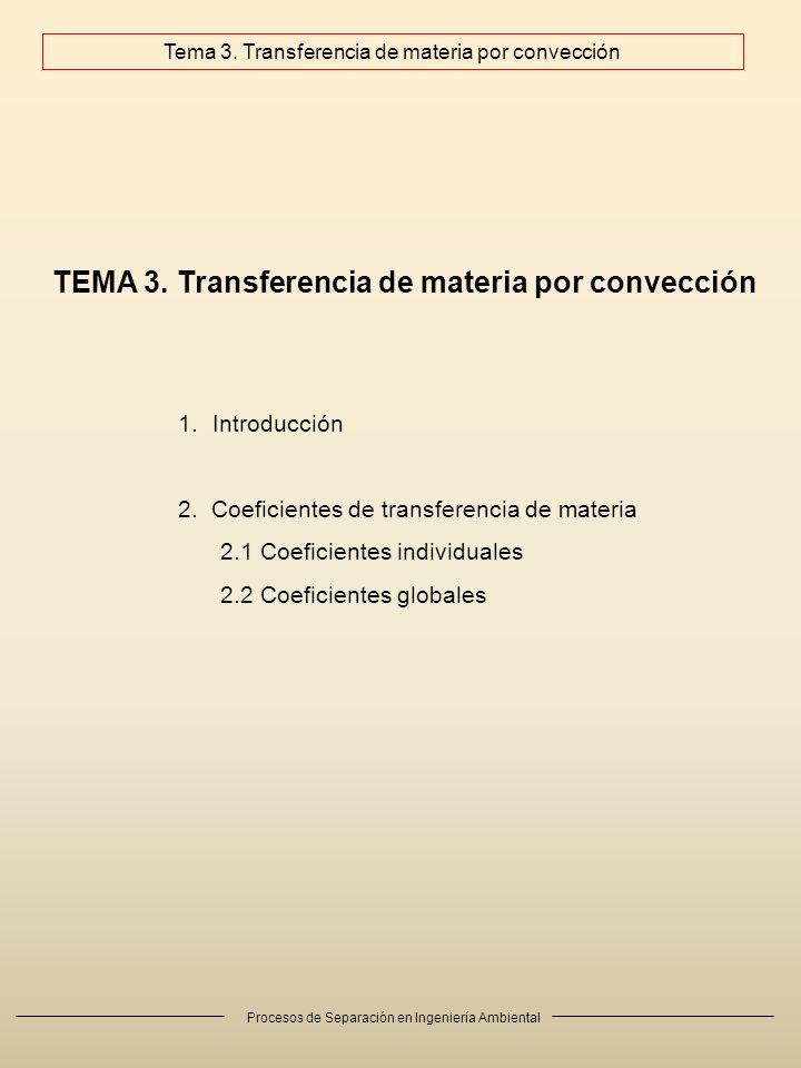 Procesos de Separación en Ingeniería Ambiental TEMA 3. Transferencia de materia por convección 1. Introducción 2. Coeficientes de transferencia de mat