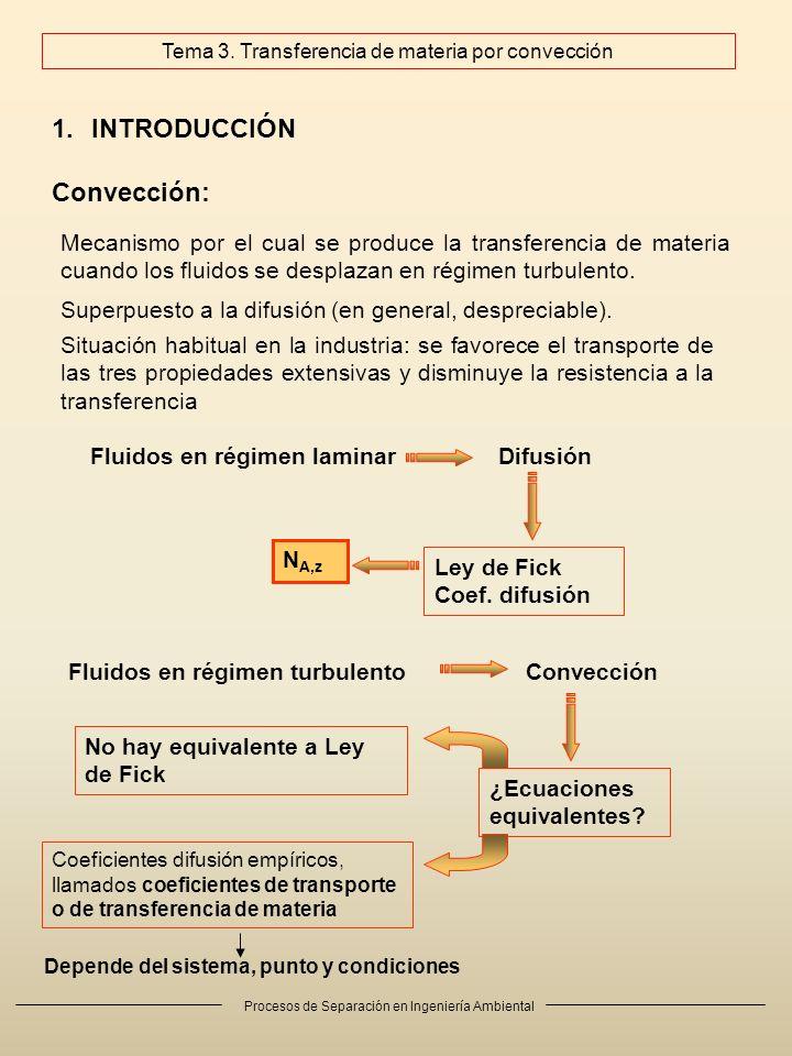 Procesos de Separación en Ingeniería Ambiental 1.INTRODUCCIÓN Convección: Mecanismo por el cual se produce la transferencia de materia cuando los flui