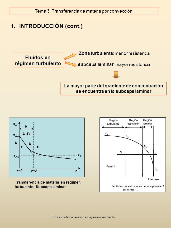 Procesos de Separación en Ingeniería Ambiental 1.INTRODUCCIÓN (cont.) Fluidos en régimen turbulento Zona turbulenta: menor resistencia Subcapa laminar