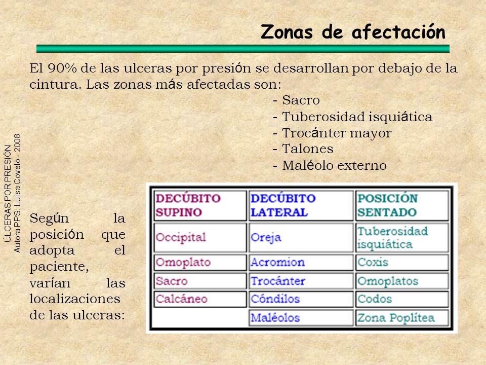 ÚLCERAS POR PRESIÓN Autora PPS: Luisa Covelo - 2008 El 90% de las ulceras por presi ó n se desarrollan por debajo de la cintura. Las zonas m á s afect