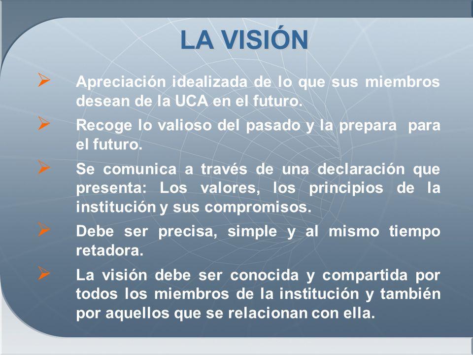 LA VISIÓN Apreciación idealizada de lo que sus miembros desean de la UCA en el futuro.