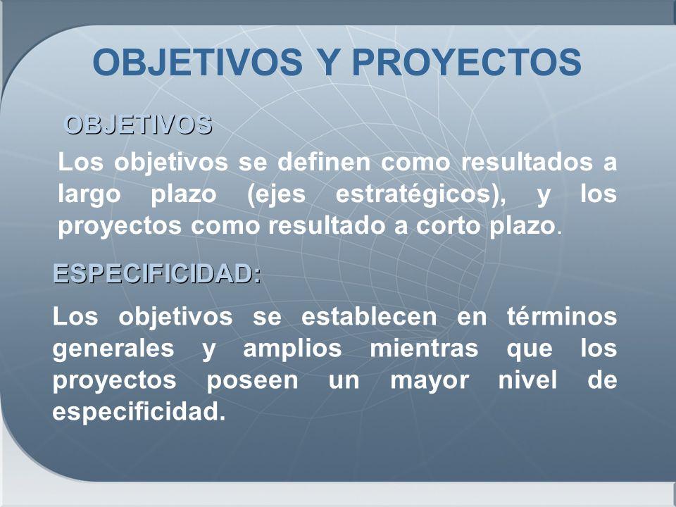 OBJETIVOS Y PROYECTOS Los objetivos se definen como resultados a largo plazo (ejes estratégicos), y los proyectos como resultado a corto plazo.