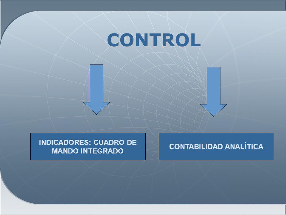 CONTROL INDICADORES: CUADRO DE MANDO INTEGRADO CONTABILIDAD ANALÍTICA