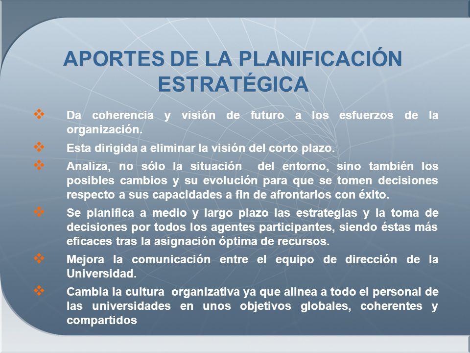APORTES DE LA PLANIFICACIÓN ESTRATÉGICA Da coherencia y visión de futuro a los esfuerzos de la organización.