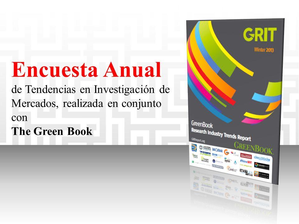 Encuesta Anual de Tendencias en Investigación de Mercados, realizada en conjunto con The Green Book