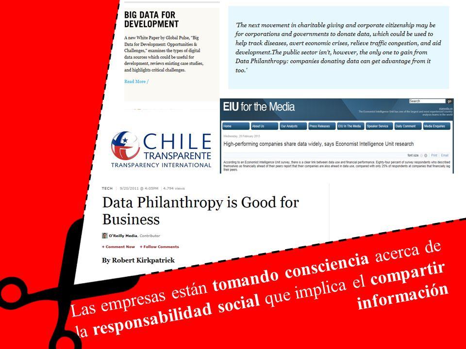 Las empresas están tomando consciencia acerca de la responsabilidad social que implica el compartir información